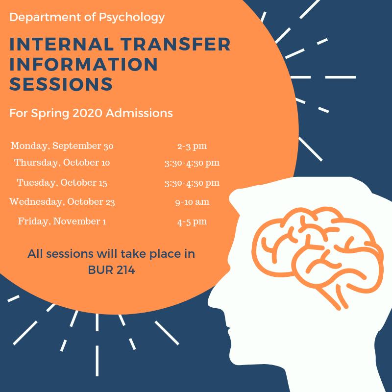 Internal Transfer Information Sessions